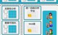 学数据分析课程培训需要什么条件,价格,北京市哪家数据分析