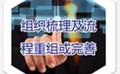 推荐材质优良的企业管理咨询,便宜又实惠的6S管理大量供应