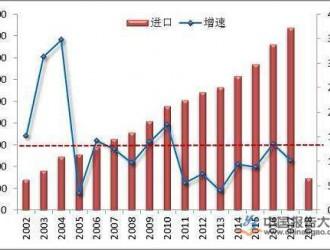 国内原油期货市场下跌 原油市场整体趋向不明