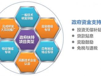安徽安庆申报专精特新的好处和条件有哪些
