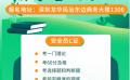 深圳报考安全员c证-深圳豪德教育