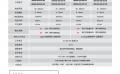 Q30系列单开关点输出双开关点输出超声波传感器